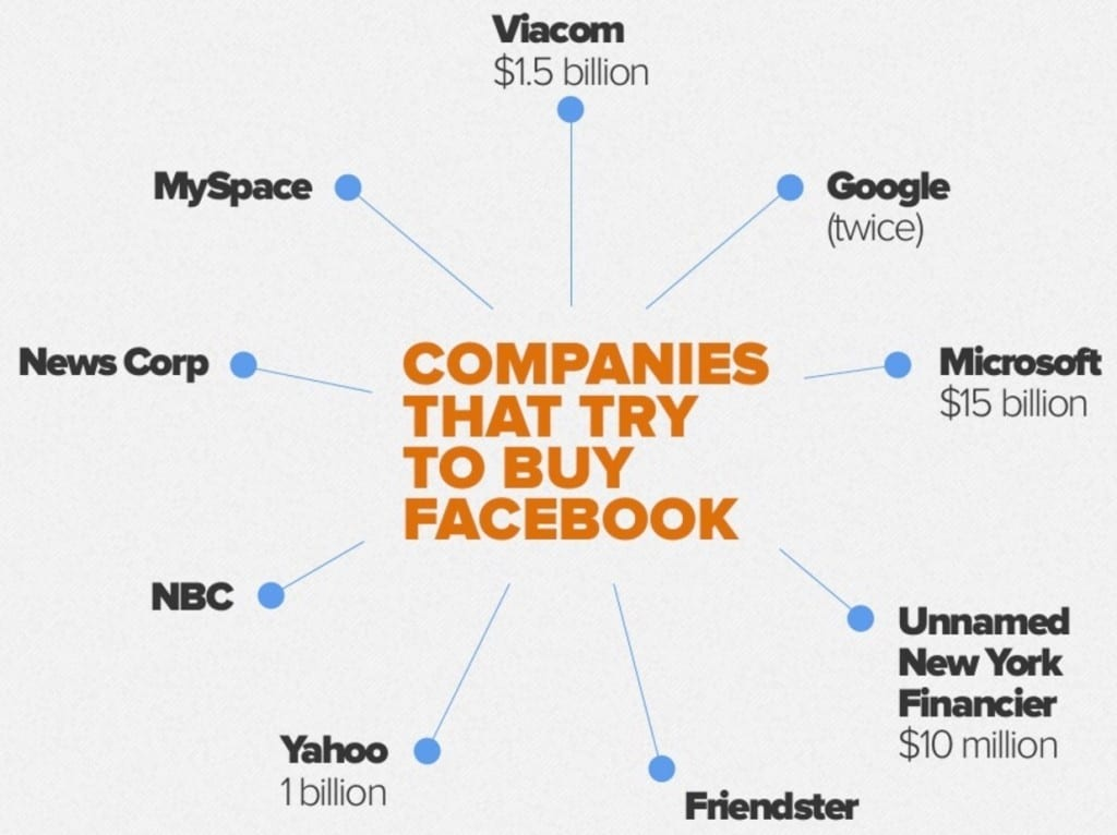 The_History_of_Facebook_Advertising__SlideShare_