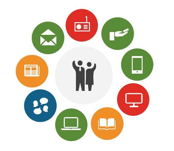 Direct-Marketing-Kommunikationsplattformen
